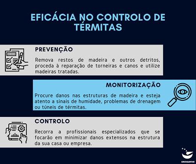#TermiteAwarenessWeek